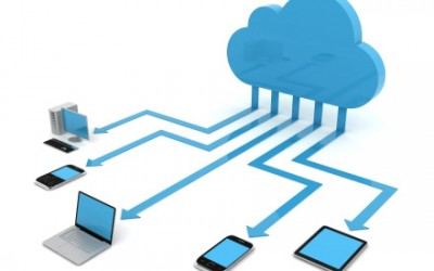 Managed It Cloud Services Provides Opportunities for Business Growth